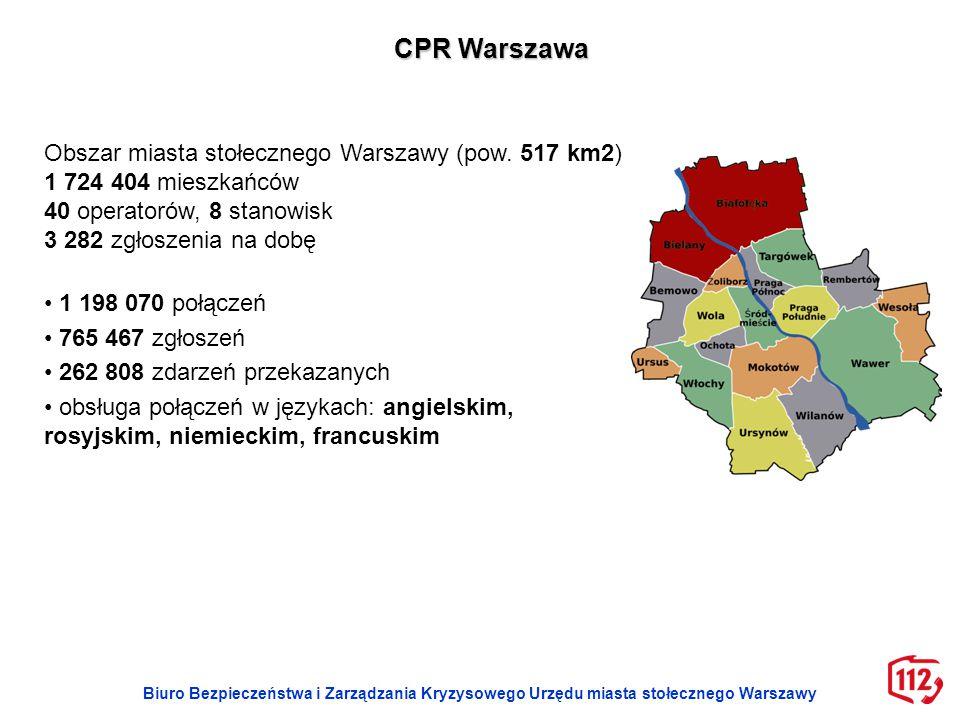 CPR Warszawa Obszar miasta stołecznego Warszawy (pow. 517 km2) 1 724 404 mieszkańców 40 operatorów, 8 stanowisk 3 282 zgłoszenia na dobę 1 198 070 poł
