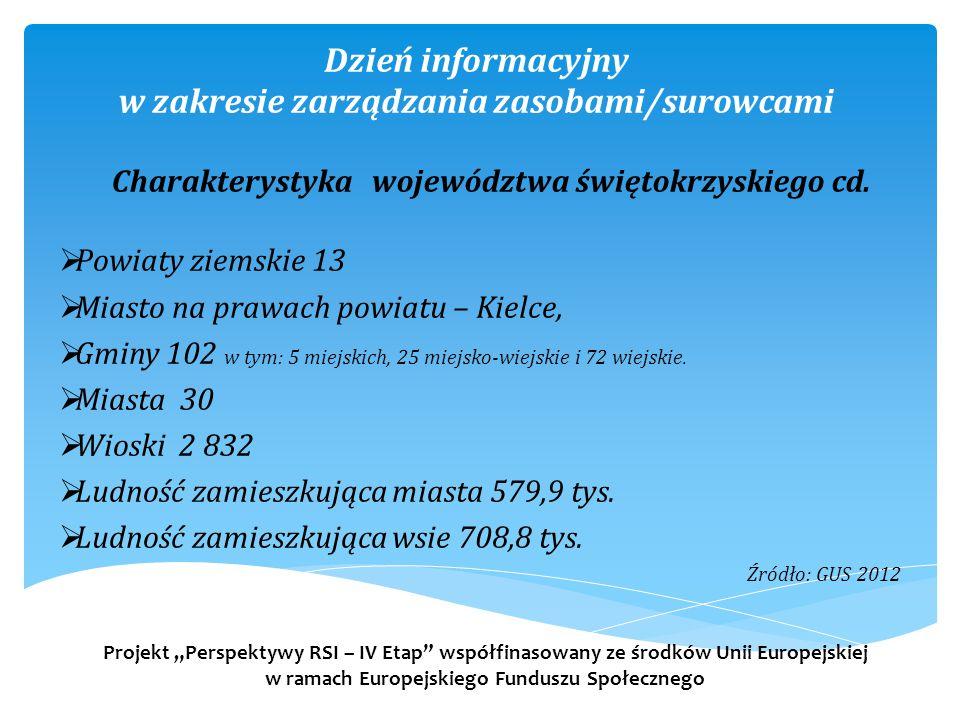 Dzień informacyjny w zakresie zarządzania zasobami/surowcami  Powiaty ziemskie 13  Miasto na prawach powiatu – Kielce,  Gminy 102 w tym: 5 miejskich, 25 miejsko-wiejskie i 72 wiejskie.