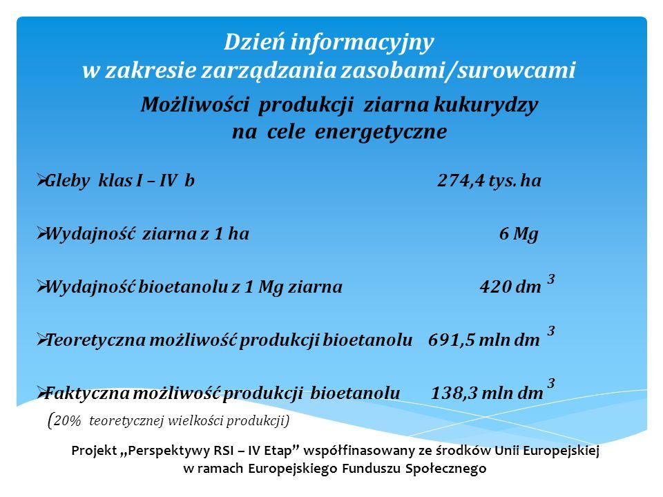 Dzień informacyjny w zakresie zarządzania zasobami/surowcami  Gleby klas I – IV b 274,4 tys. ha  Wydajność ziarna z 1 ha 6 Mg  Wydajność bioetanolu