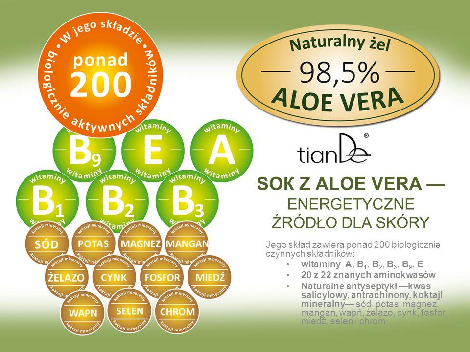 SОК Z АLOE VERA — ENERGETYCZNE ŹRÓDŁO DLA SKÓRY Jego skład zawiera ponad 200 biologicznie czynnych składników: witaminy А, В 1, В 2, В 3, В 9, Е 20 z 22 znanych aminokwasów Naturalne antyseptyki —kwas salicylowy, antrachinony, koktajl mineralny— sód, potas, magnez, mangan, wapń, żelazo, cynk, fosfor, miedź, selen i chrom
