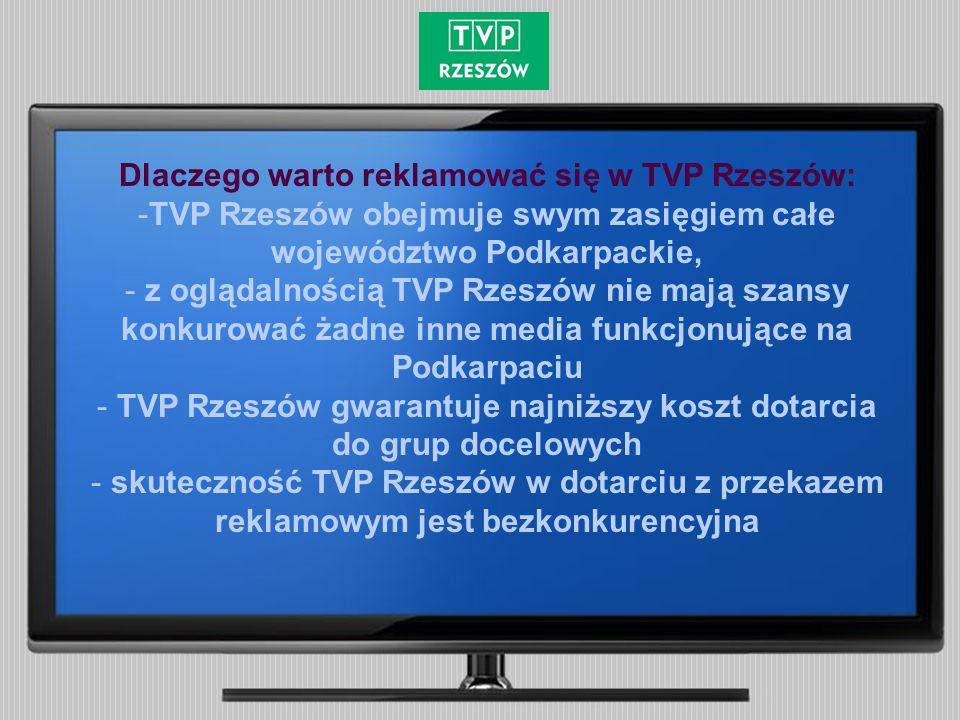 Dlaczego warto reklamować się w TVP Rzeszów: -TVP Rzeszów obejmuje swym zasięgiem całe województwo Podkarpackie, - z oglądalnością TVP Rzeszów nie mają szansy konkurować żadne inne media funkcjonujące na Podkarpaciu - TVP Rzeszów gwarantuje najniższy koszt dotarcia do grup docelowych - skuteczność TVP Rzeszów w dotarciu z przekazem reklamowym jest bezkonkurencyjna
