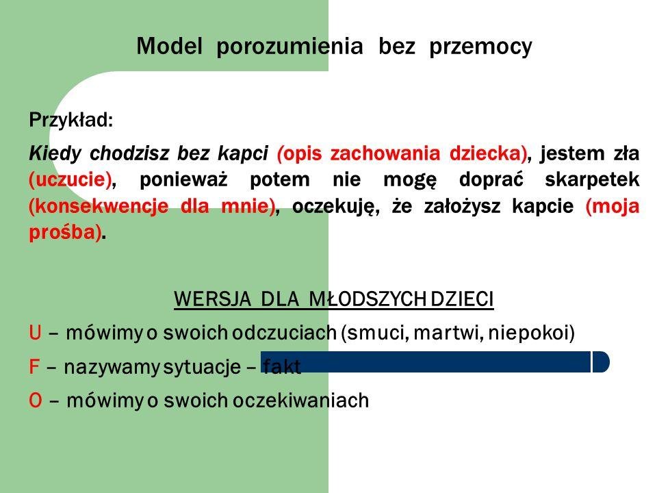 Model porozumienia bez przemocy Przykład: Kiedy chodzisz bez kapci (opis zachowania dziecka), jestem zła (uczucie), ponieważ potem nie mogę doprać ska