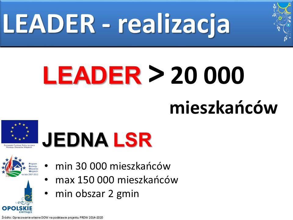 Źródło: Opracowanie własne DOW na podstawie projektu PROW 2014-2020 LEADER - realizacja LEADER LEADER > 20 000 mieszkańców JEDNA LSR min 30 000 mieszk