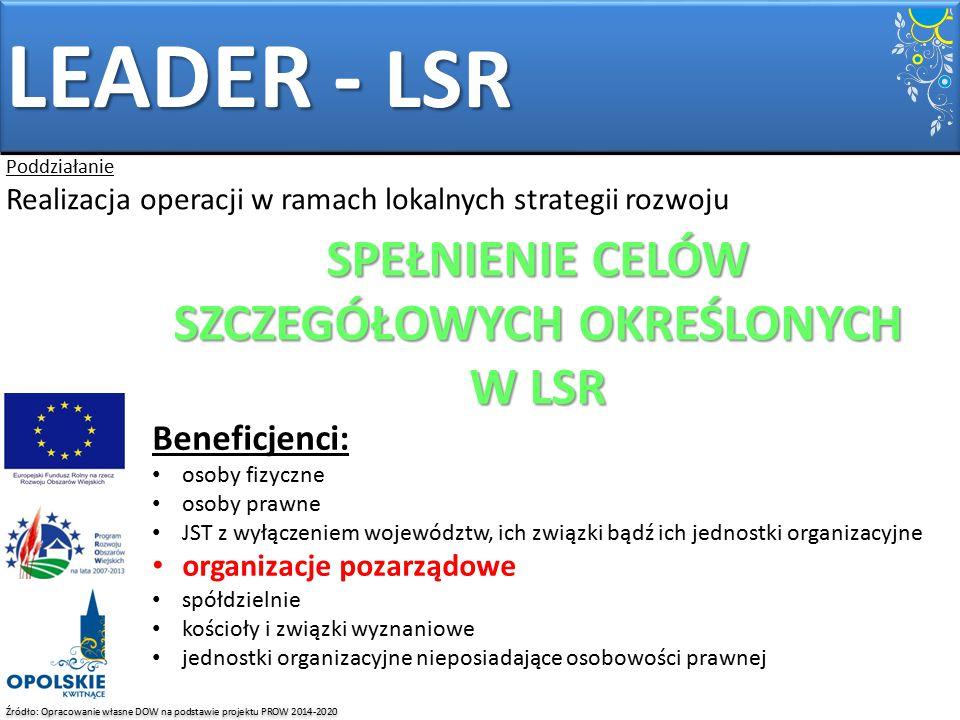 Źródło: Opracowanie własne DOW na podstawie projektu PROW 2014-2020 Poddziałanie Realizacja operacji w ramach lokalnych strategii rozwoju SPEŁNIENIE C