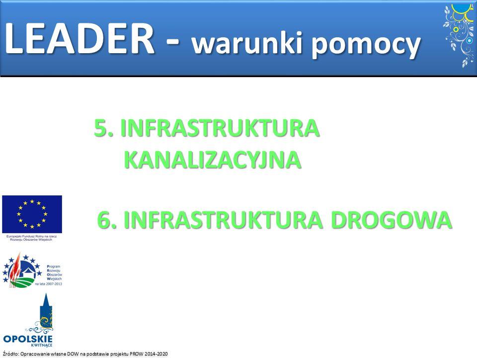Źródło: Opracowanie własne DOW na podstawie projektu PROW 2014-2020 LEADER - warunki pomocy 5. INFRASTRUKTURA 5. INFRASTRUKTURA KANALIZACYJNA KANALIZA