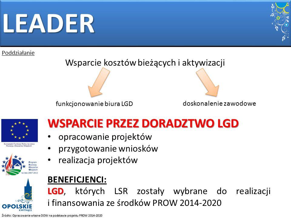 Źródło: Opracowanie własne DOW na podstawie projektu PROW 2014-2020 WSPARCIE PRZEZ DORADZTWO LGD opracowanie projektów przygotowanie wniosków realizac