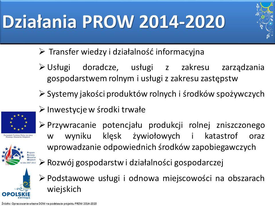 Działania PROW 2014-2020 Źródło: Opracowanie własne DOW na podstawie projektu PROW 2014-2020  Transfer wiedzy i działalność informacyjna  Usługi dor