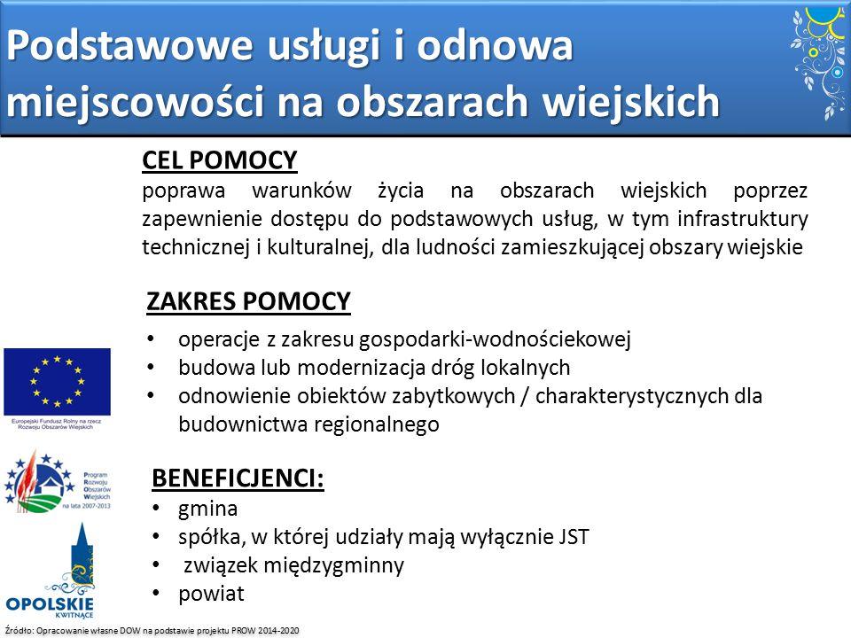 Źródło: Opracowanie własne DOW na podstawie projektu PROW 2014-2020 Podstawowe usługi i odnowa miejscowości na obszarach wiejskich ZAKRES POMOCY opera