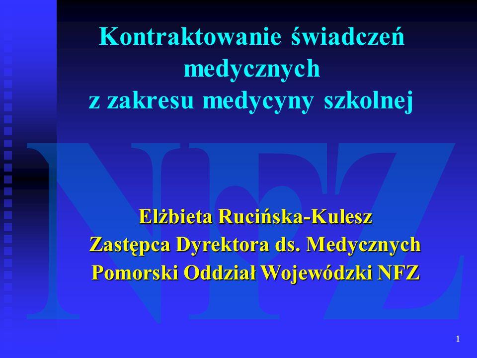 1 Kontraktowanie świadczeń medycznych z zakresu medycyny szkolnej Elżbieta Rucińska-Kulesz Zastępca Dyrektora ds. Medycznych Pomorski Oddział Wojewódz