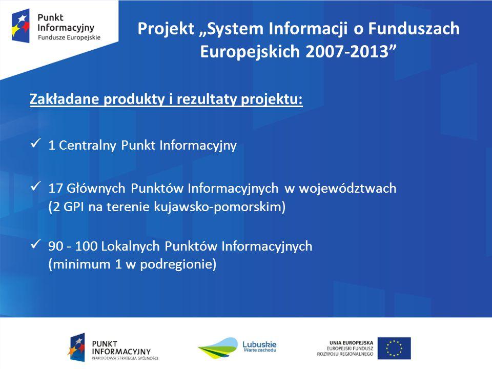 Sieć Punktów Informacyjnych – założenia Główne Punkty Informacyjne w województwach (17) Lokalne Punkty Informacyjne (ok.