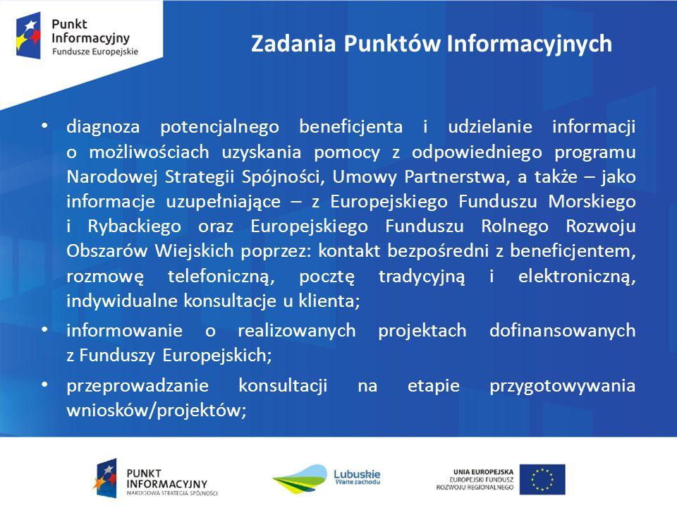 Zadania Punktów Informacyjnych przeprowadzanie konsultacji na etapie realizacji projektów, w tym udzielania wstępnej pomocy w rozliczaniu projektów; organizacja i prowadzenie szkoleń oraz spotkań informacyjnych dla beneficjentów i potencjalnych beneficjentów; dystrybucja materiałów informacyjno-promocyjnych dla beneficjentów; informowanie o możliwościach realizacji projektów współfinansowanych z Funduszy Europejskich w formule partnerstwa publiczno-prywatnego; udział w festynach i innych imprezach plenerowych; wymiana informacji pomiędzy uczestnikami Sieci Punktów Informacyjnych Funduszy Europejskich w województwie.