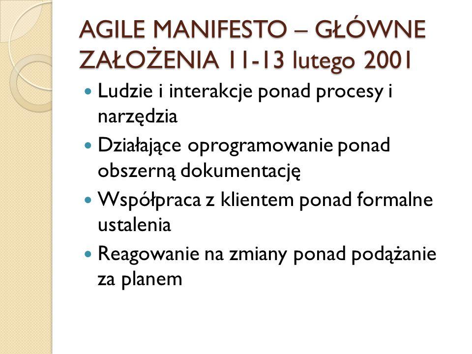 AGILE MANIFESTO – GŁÓWNE ZAŁOŻENIA 11-13 lutego 2001 Ludzie i interakcje ponad procesy i narzędzia Działające oprogramowanie ponad obszerną dokumentac