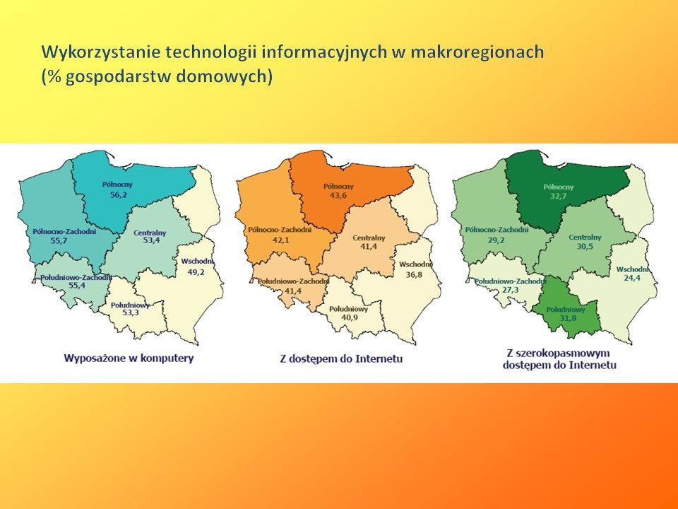 Wykorzystanie technologii informacyjnych w makroregionach (% gospodarstw domowych)
