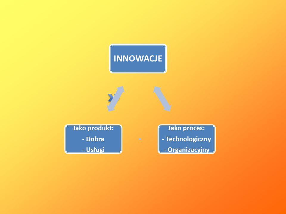  Udziału pracujących w przemyśle zaawansowanym technologicznie do ogółu pracujących  Udziału pracujących w usługach opartych na wiedzy do ogółu pracujących  Patentów zarejestrowanych w stosunku do siły roboczej W zakresie wartości opisujących innowacyjność pod kątem: