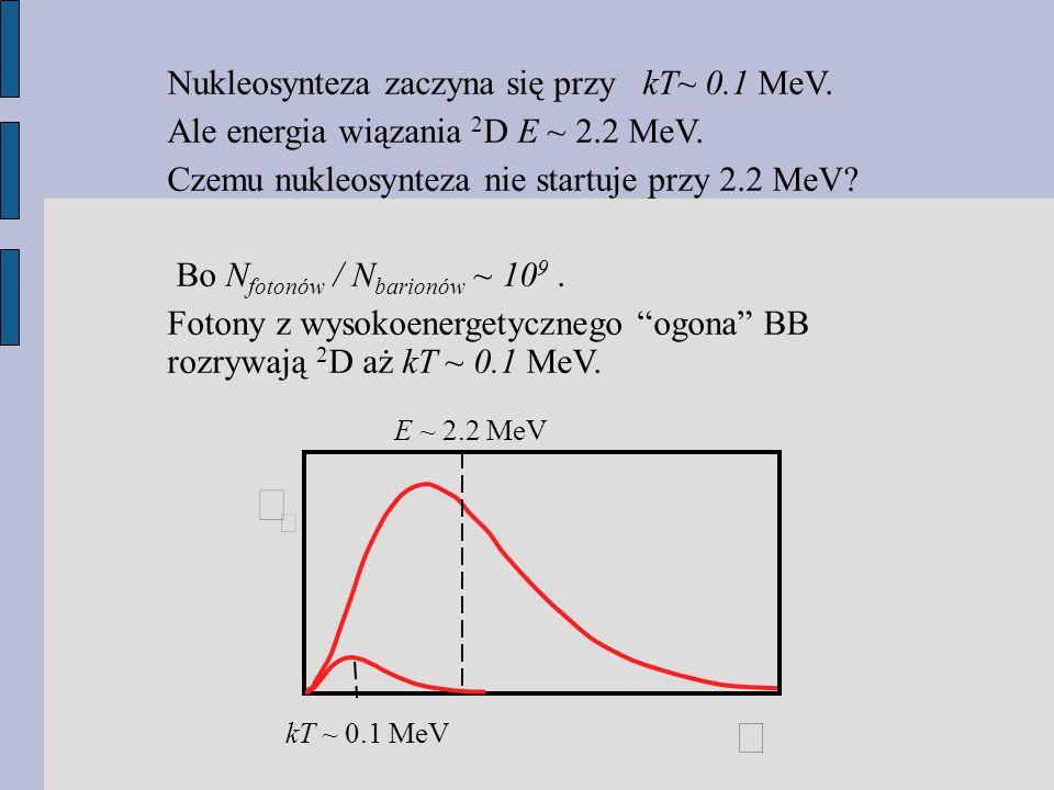 Nukleosynteza zaczyna się przy kT~ 0.1 MeV. Ale energia wiązania 2 D E ~ 2.2 MeV.