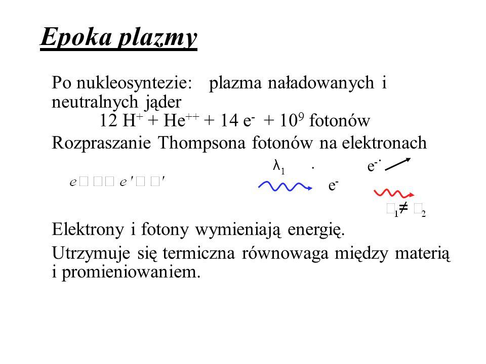 Po nukleosyntezie: plazma naładowanych i neutralnych jąder 12 H + + He ++ + 14 e - + 10 9 fotonów Rozpraszanie Thompsona fotonów na elektronach Elektrony i fotony wymieniają energię.