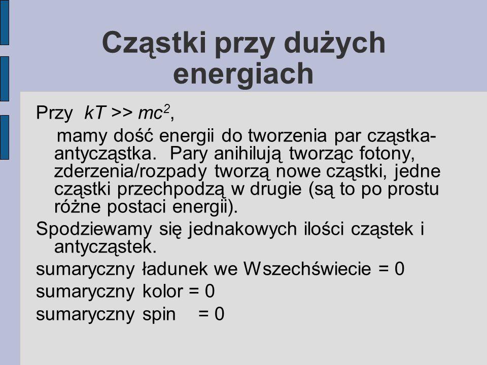 Cząstki przy dużych energiach Przy kT >> mc 2, mamy dość energii do tworzenia par cząstka- antycząstka.