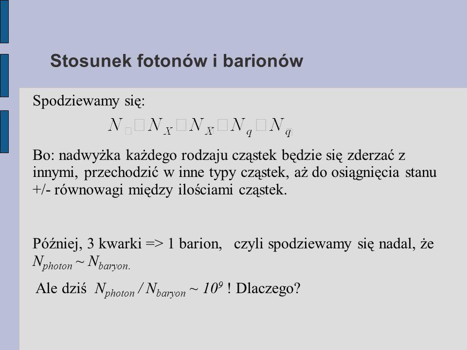 Stosunek fotonów i barionów Spodziewamy się: Bo: nadwyżka każdego rodzaju cząstek będzie się zderzać z innymi, przechodzić w inne typy cząstek, aż do osiągnięcia stanu +/- równowagi między ilościami cząstek.