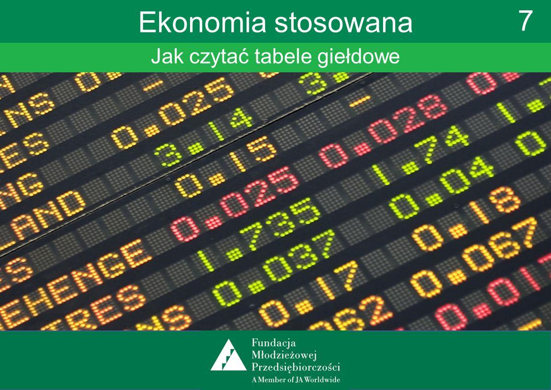 Jak czytać tabele giełdowe 7 Ekonomia stosowana