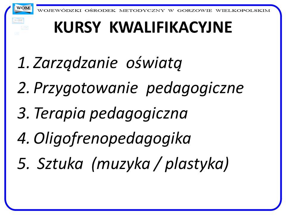 KURSY KWALIFIKACYJNE 1.Zarządzanie oświatą 2.Przygotowanie pedagogiczne 3.Terapia pedagogiczna 4.Oligofrenopedagogika 5.