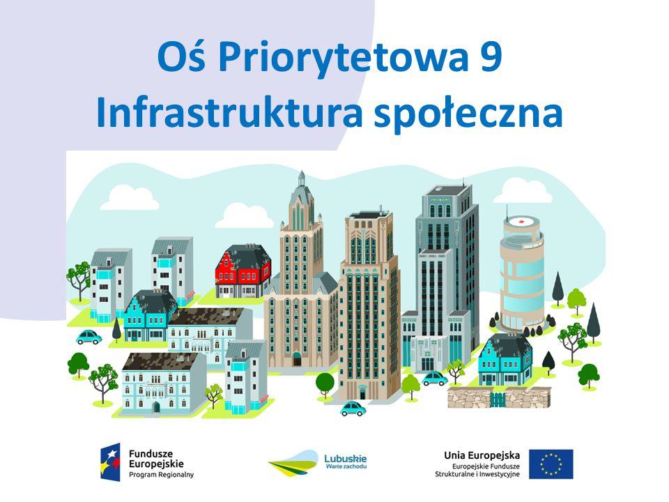 Oś Priorytetowa 9 Infrastruktura społeczna