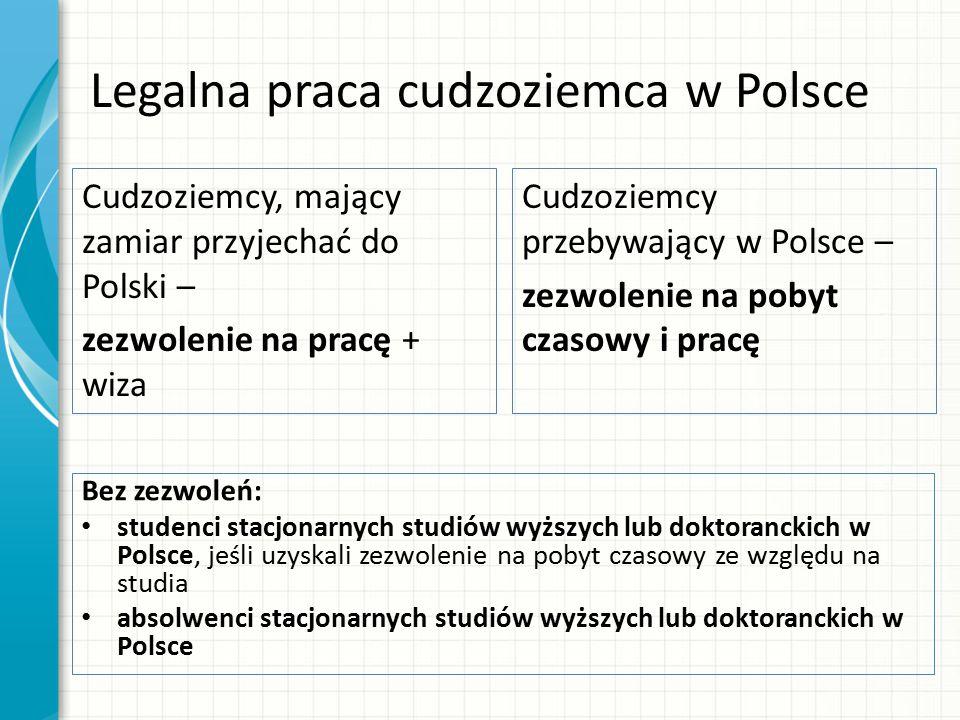 Legalna praca cudzoziemca w Polsce Cudzoziemcy, mający zamiar przyjechać do Polski – zezwolenie na pracę + wiza Cudzoziemcy przebywający w Polsce – zezwolenie na pobyt czasowy i pracę Bez zezwoleń: studenci stacjonarnych studiów wyższych lub doktoranckich w Polsce, jeśli uzyskali zezwolenie na pobyt czasowy ze względu na studia absolwenci stacjonarnych studiów wyższych lub doktoranckich w Polsce