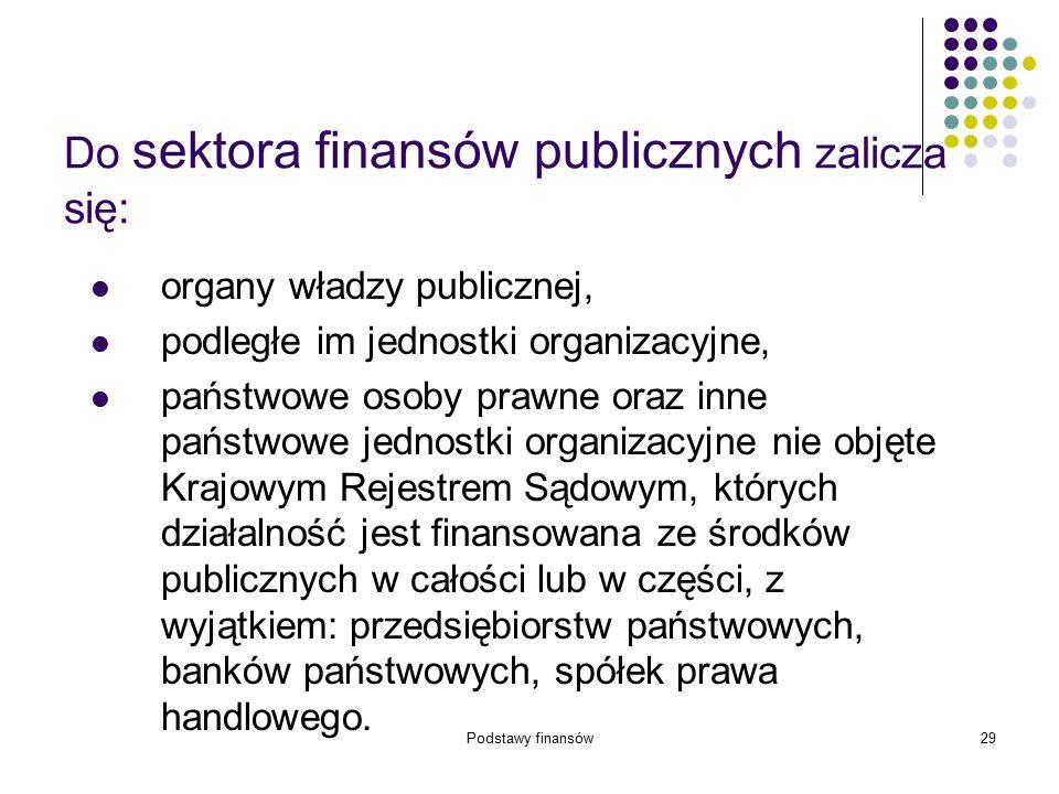 Podstawy finansów29 Do sektora finansów publicznych zalicza się: organy władzy publicznej, podległe im jednostki organizacyjne, państwowe osoby prawne