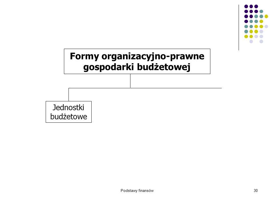 Podstawy finansów30 Formy organizacyjno-prawne gospodarki budżetowej Jednostki budżetowe