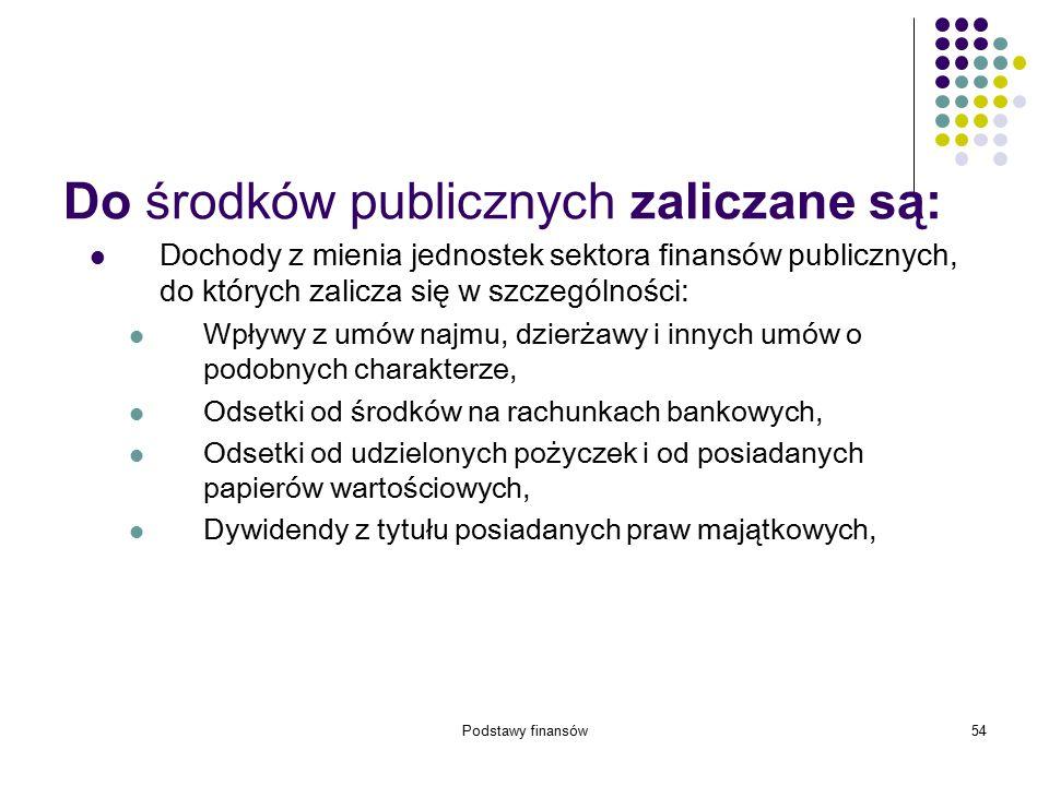 Podstawy finansów54 Do środków publicznych zaliczane są: Dochody z mienia jednostek sektora finansów publicznych, do których zalicza się w szczególnoś