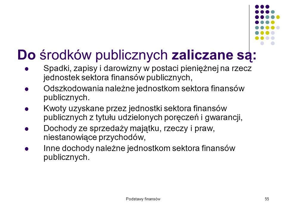 Podstawy finansów55 Do środków publicznych zaliczane są: Spadki, zapisy i darowizny w postaci pieniężnej na rzecz jednostek sektora finansów publiczny
