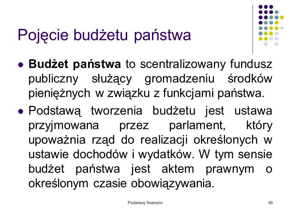 Podstawy finansów60 Pojęcie budżetu państwa Budżet państwa to scentralizowany fundusz publiczny służący gromadzeniu środków pieniężnych w związku z fu