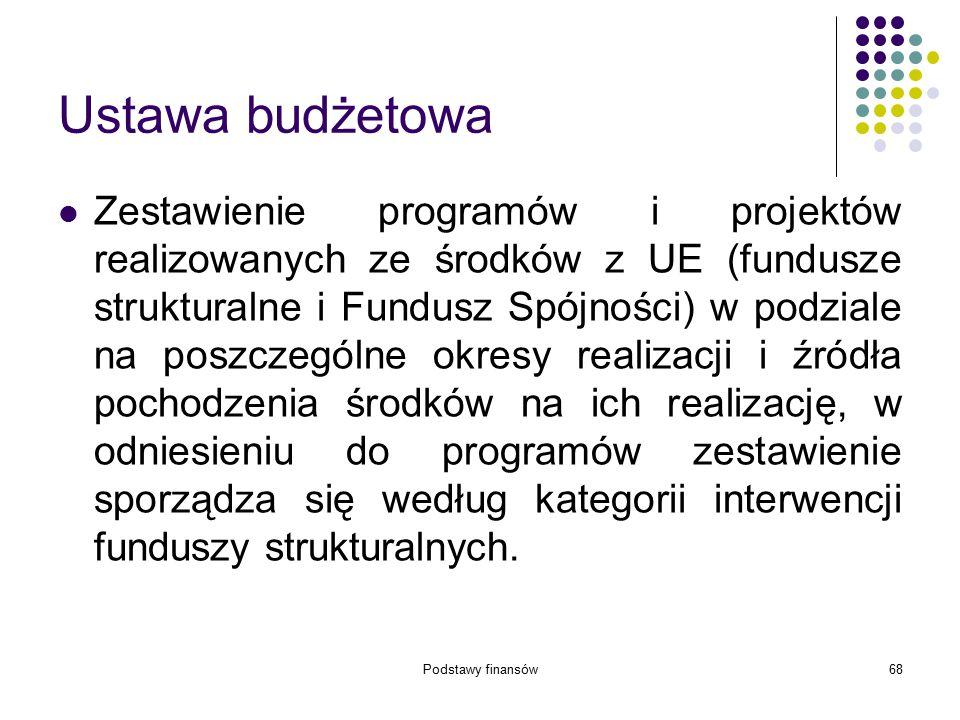Podstawy finansów68 Ustawa budżetowa Zestawienie programów i projektów realizowanych ze środków z UE (fundusze strukturalne i Fundusz Spójności) w pod