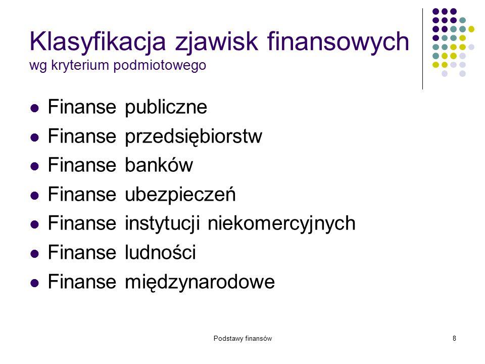 Podstawy finansów8 Klasyfikacja zjawisk finansowych wg kryterium podmiotowego Finanse publiczne Finanse przedsiębiorstw Finanse banków Finanse ubezpie