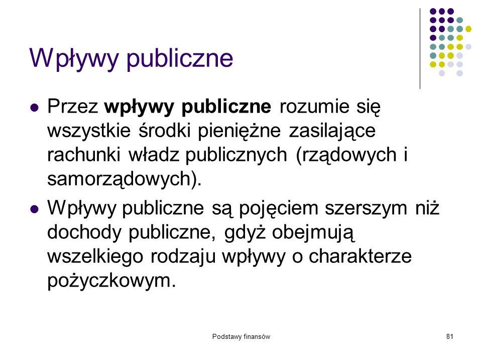 Podstawy finansów81 Wpływy publiczne Przez wpływy publiczne rozumie się wszystkie środki pieniężne zasilające rachunki władz publicznych (rządowych i