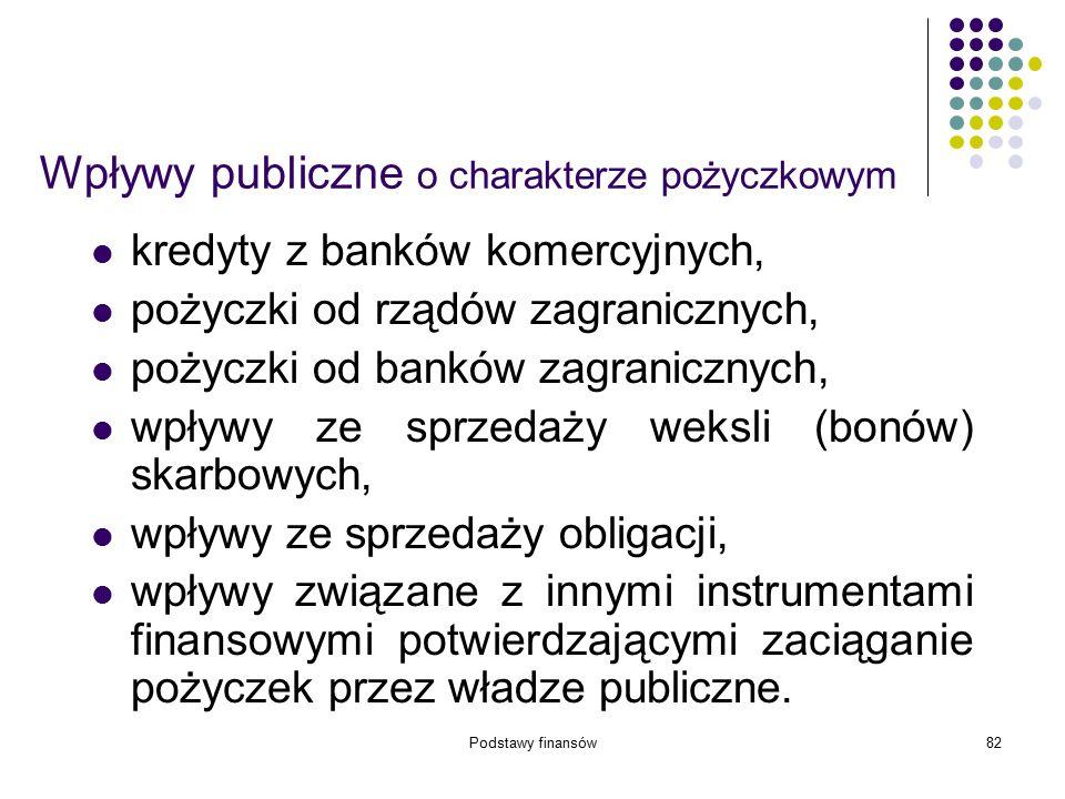 Podstawy finansów82 Wpływy publiczne o charakterze pożyczkowym kredyty z banków komercyjnych, pożyczki od rządów zagranicznych, pożyczki od banków zag