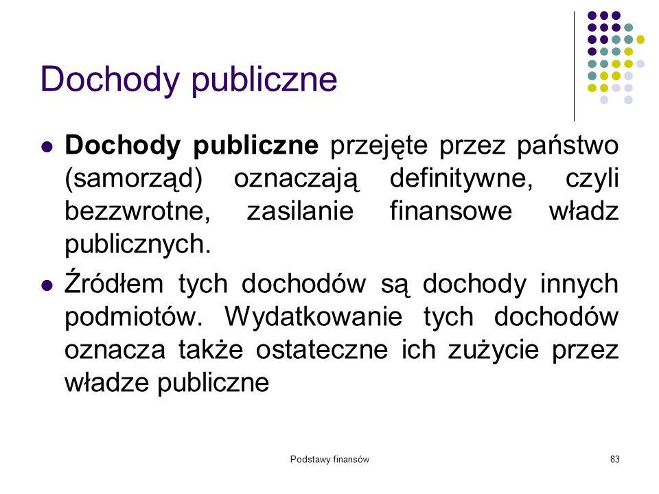 Podstawy finansów83 Dochody publiczne Dochody publiczne przejęte przez państwo (samorząd) oznaczają definitywne, czyli bezzwrotne, zasilanie finansowe