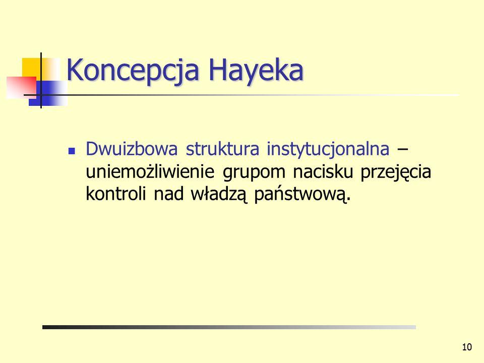 Koncepcja Hayeka Dwuizbowa struktura instytucjonalna – uniemożliwienie grupom nacisku przejęcia kontroli nad władzą państwową. 10