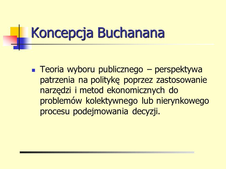 Koncepcja Buchanana Teoria wyboru publicznego – perspektywa patrzenia na politykę poprzez zastosowanie narzędzi i metod ekonomicznych do problemów kol