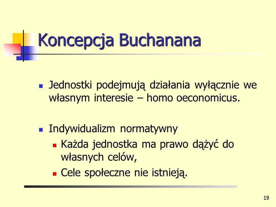 Koncepcja Buchanana Jednostki podejmują działania wyłącznie we własnym interesie – homo oeconomicus. Indywidualizm normatywny Każda jednostka ma prawo