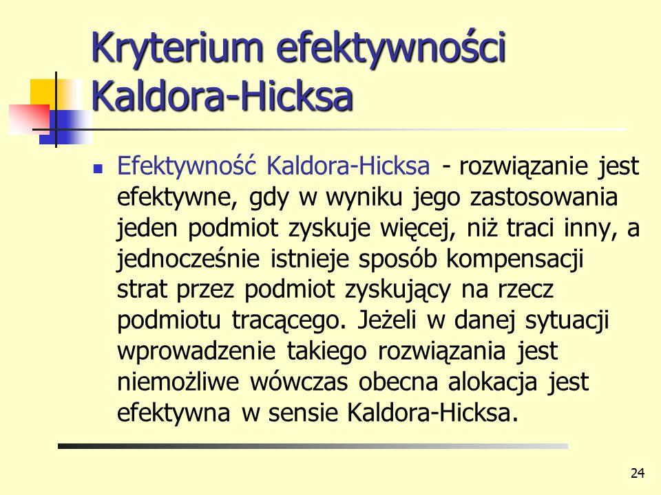 Kryterium efektywności Kaldora-Hicksa Efektywność Kaldora-Hicksa - rozwiązanie jest efektywne, gdy w wyniku jego zastosowania jeden podmiot zyskuje wi