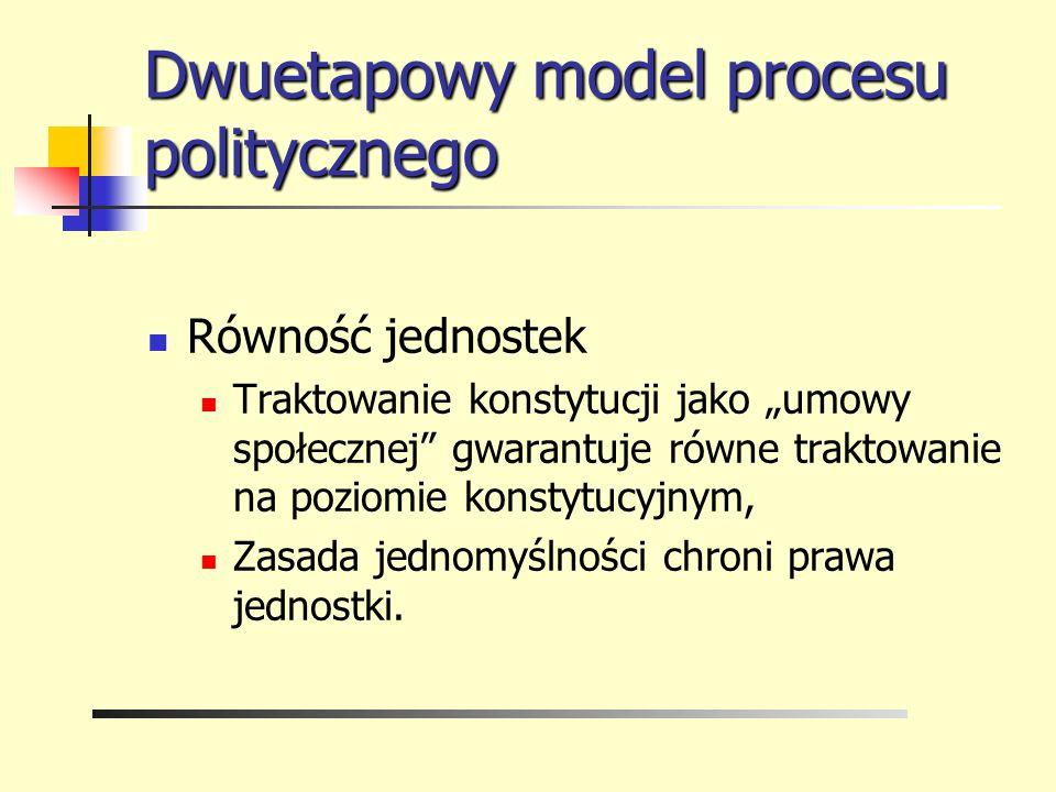 """Dwuetapowy model procesu politycznego Równość jednostek Traktowanie konstytucji jako """"umowy społecznej"""" gwarantuje równe traktowanie na poziomie konst"""
