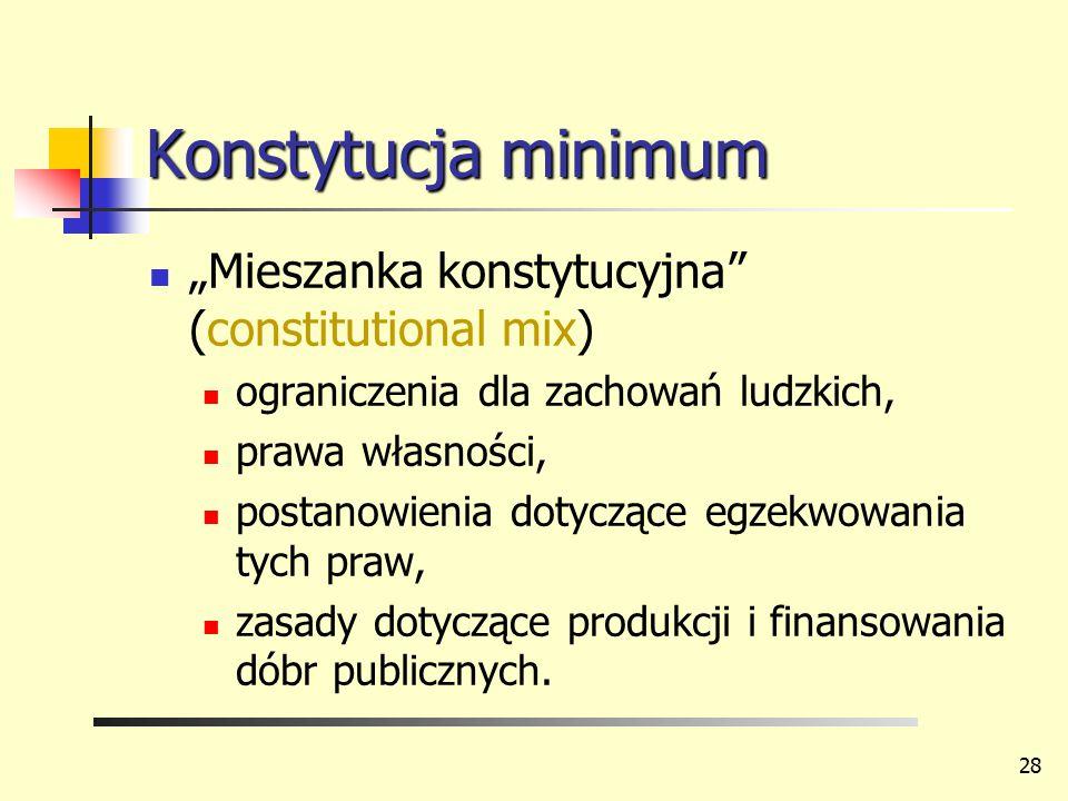 """Konstytucja minimum """"Mieszanka konstytucyjna"""" (constitutional mix) ograniczenia dla zachowań ludzkich, prawa własności, postanowienia dotyczące egzekw"""