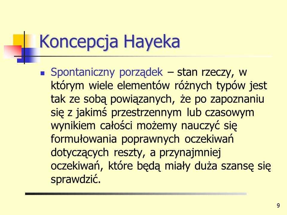 Koncepcja Hayeka Spontaniczny porządek – stan rzeczy, w którym wiele elementów różnych typów jest tak ze sobą powiązanych, że po zapoznaniu się z jaki
