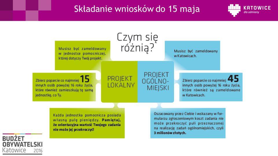 Składanie wniosków do 15 maja