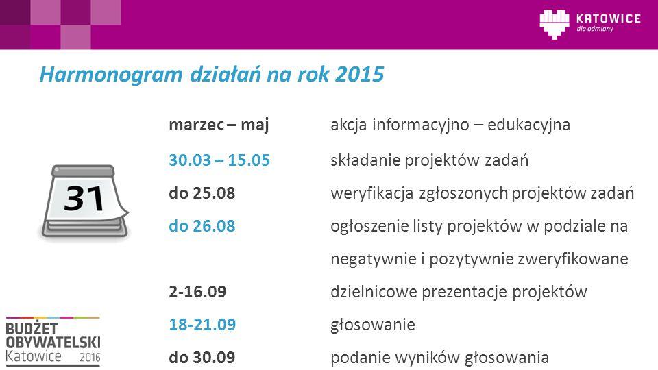Harmonogram działań na rok 2015 marzec – maj akcja informacyjno – edukacyjna 30.03 – 15.05składanie projektów zadań do 25.08weryfikacja zgłoszonych projektów zadań do 26.08ogłoszenie listy projektów w podziale na negatywnie i pozytywnie zweryfikowane 2-16.09dzielnicowe prezentacje projektów 18-21.09głosowanie do 30.09podanie wyników głosowania