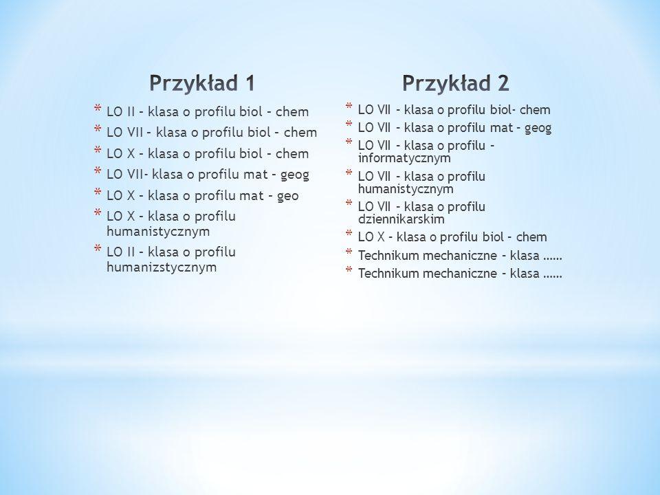* LO II – klasa o profilu biol – chem * LO VII – klasa o profilu biol – chem * LO X – klasa o profilu biol – chem * LO VII- klasa o profilu mat – geog * LO X – klasa o profilu mat – geo * LO X – klasa o profilu humanistycznym * LO II – klasa o profilu humanizstycznym * LO VII – klasa o profilu biol- chem * LO VII – klasa o profilu mat – geog * LO VII – klasa o profilu – informatycznym * LO VII – klasa o profilu humanistycznym * LO VII – klasa o profilu dziennikarskim * LO X – klasa o profilu biol – chem * Technikum mechaniczne – klasa ……