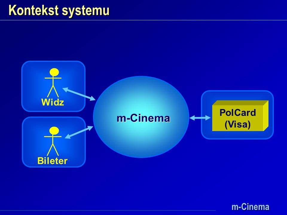 m-Cinema Kontekst systemu m-Cinema Widz Bileter PolCard (Visa)