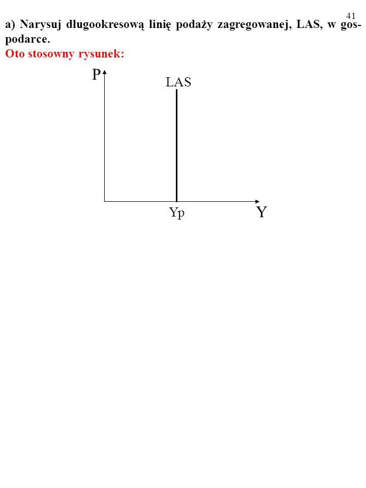 40 ZADANIE a) Narysuj długookresową linię podaży zagregowanej, LAS, w gos- podarce.