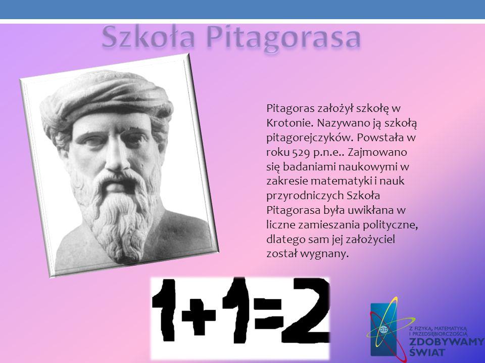 Pitagoras założył szkołę w Krotonie. Nazywano ją szkołą pitagorejczyków. Powstała w roku 529 p.n.e.. Zajmowano się badaniami naukowymi w zakresie mate