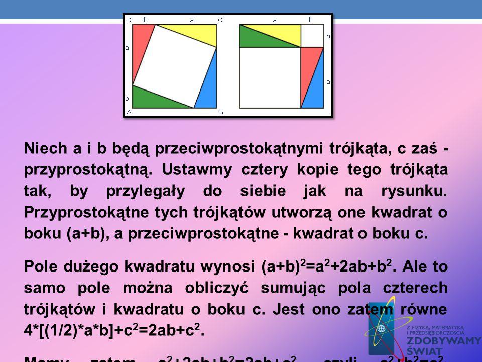 Niech a i b będą przeciwprostokątnymi trójkąta, c zaś - przyprostokątną. Ustawmy cztery kopie tego trójkąta tak, by przylegały do siebie jak na rysunk
